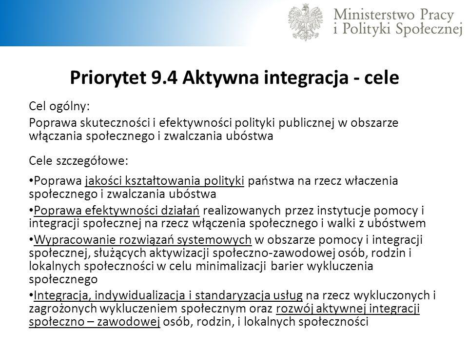Priorytet 9.4 Aktywna integracja - cele