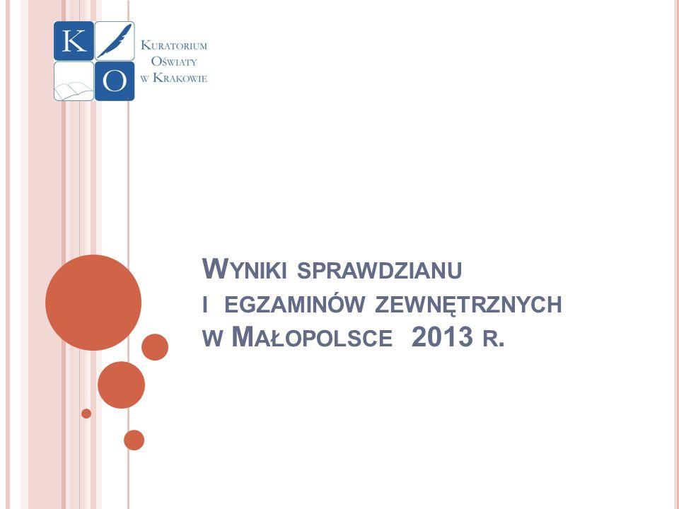 Wyniki sprawdzianu i egzaminów zewnętrznych w Małopolsce 2013 r.