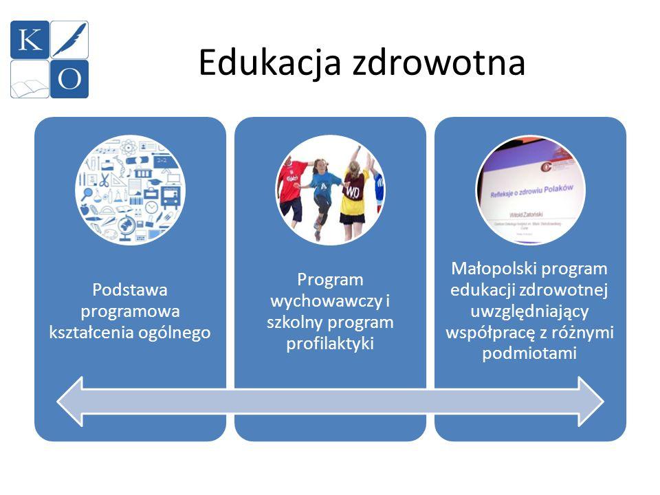 Edukacja zdrowotna Podstawa programowa kształcenia ogólnego. Program wychowawczy i szkolny program profilaktyki.
