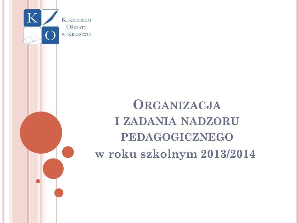 Organizacja i zadania nadzoru pedagogicznego
