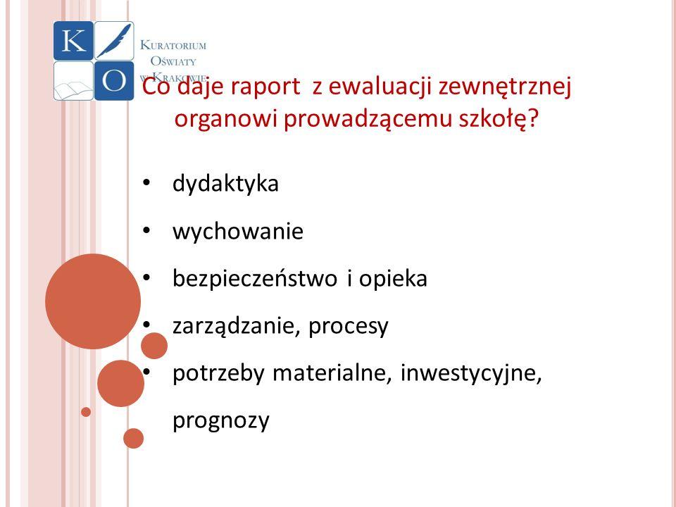 Co daje raport z ewaluacji zewnętrznej organowi prowadzącemu szkołę