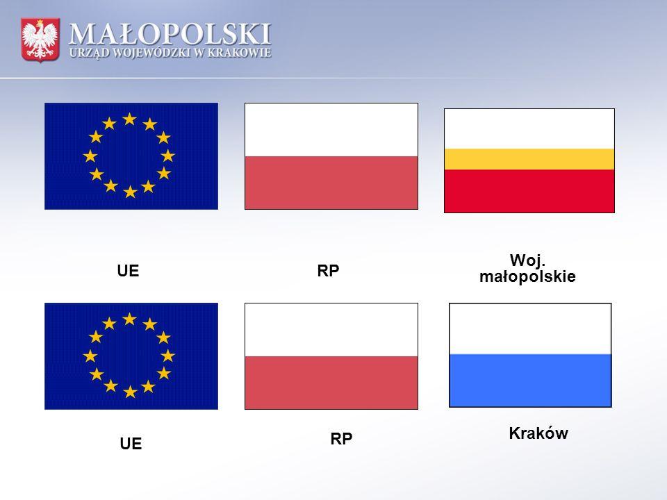 Woj. małopolskie UE RP Kraków RP UE