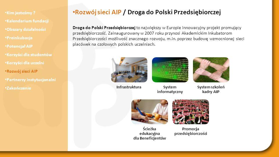 Rozwój sieci AIP / Droga do Polski Przedsiębiorczej