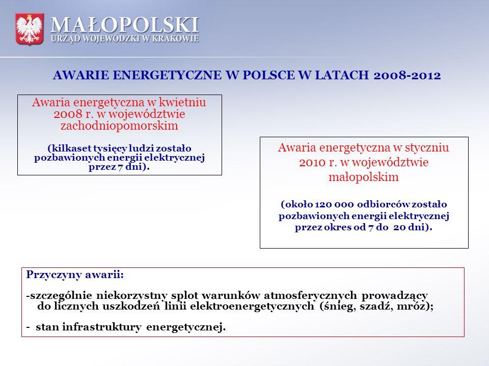 Awaria energetyczna w styczniu 2010 r. w województwie małopolskim