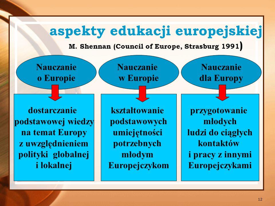 aspekty edukacji europejskiej M