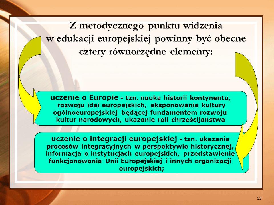 Z metodycznego punktu widzenia w edukacji europejskiej powinny być obecne cztery równorzędne elementy: