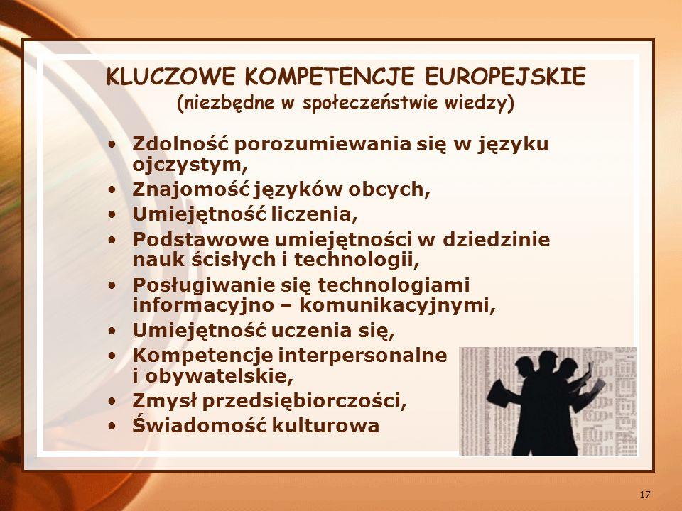 KLUCZOWE KOMPETENCJE EUROPEJSKIE (niezbędne w społeczeństwie wiedzy)