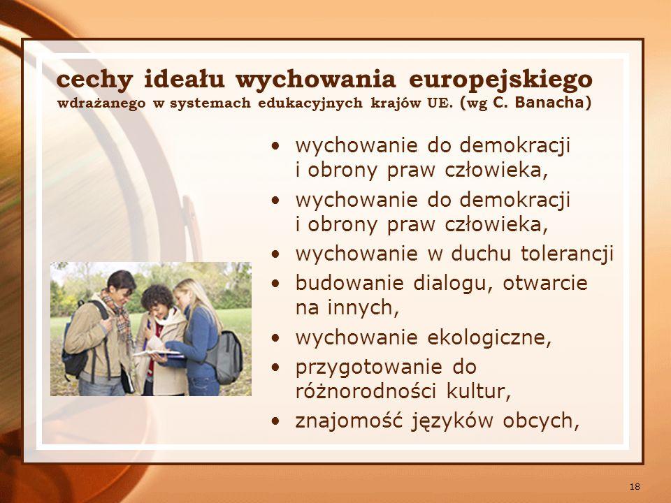 cechy ideału wychowania europejskiego wdrażanego w systemach edukacyjnych krajów UE. (wg C. Banacha)