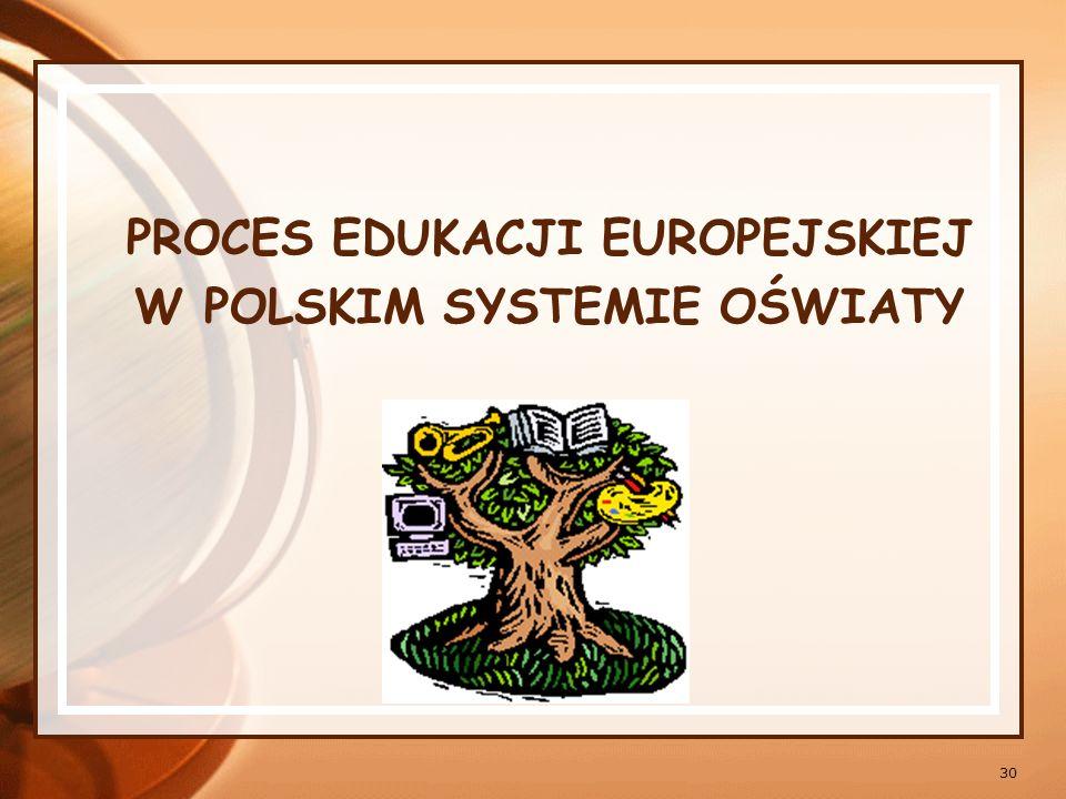 PROCES EDUKACJI EUROPEJSKIEJ W POLSKIM SYSTEMIE OŚWIATY