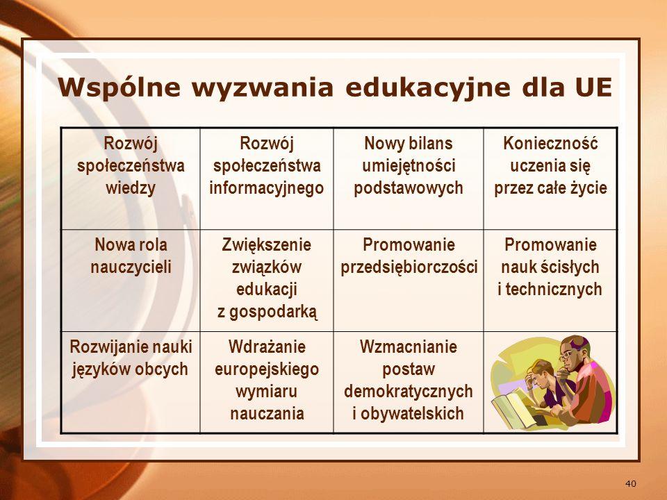 Wspólne wyzwania edukacyjne dla UE