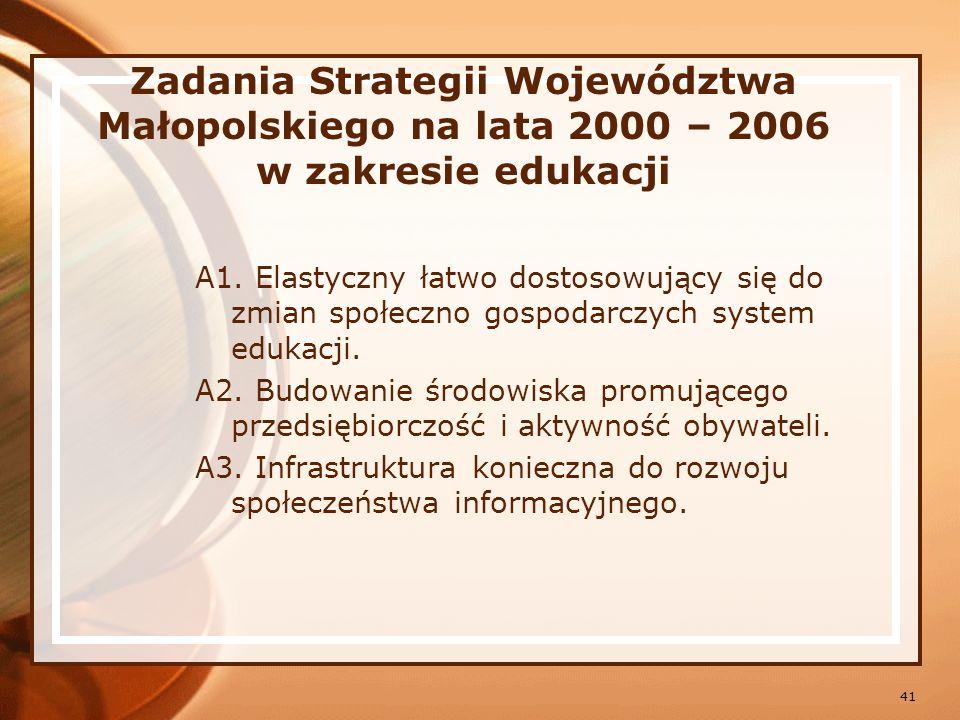 Zadania Strategii Województwa Małopolskiego na lata 2000 – 2006 w zakresie edukacji