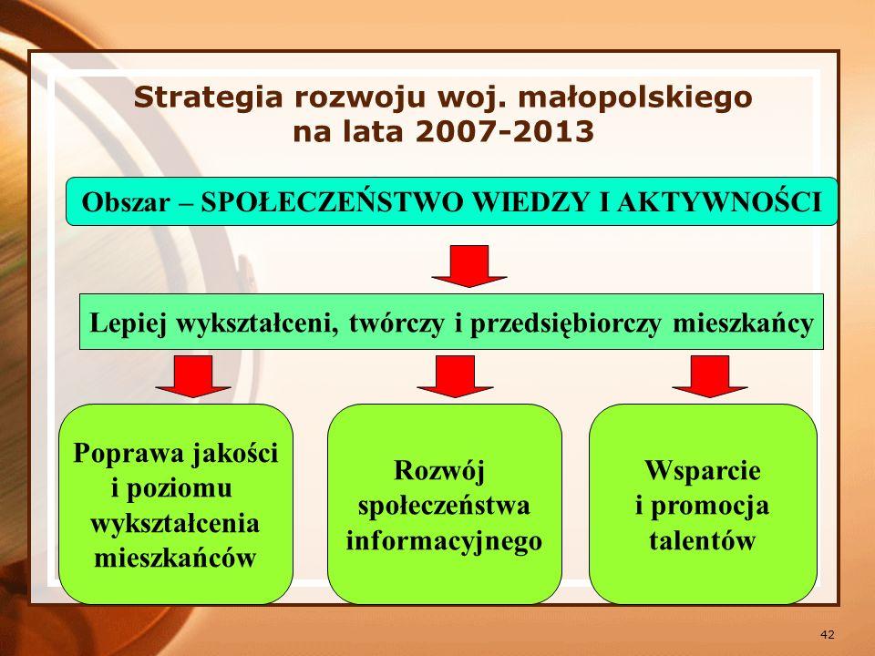 Strategia rozwoju woj. małopolskiego na lata 2007-2013