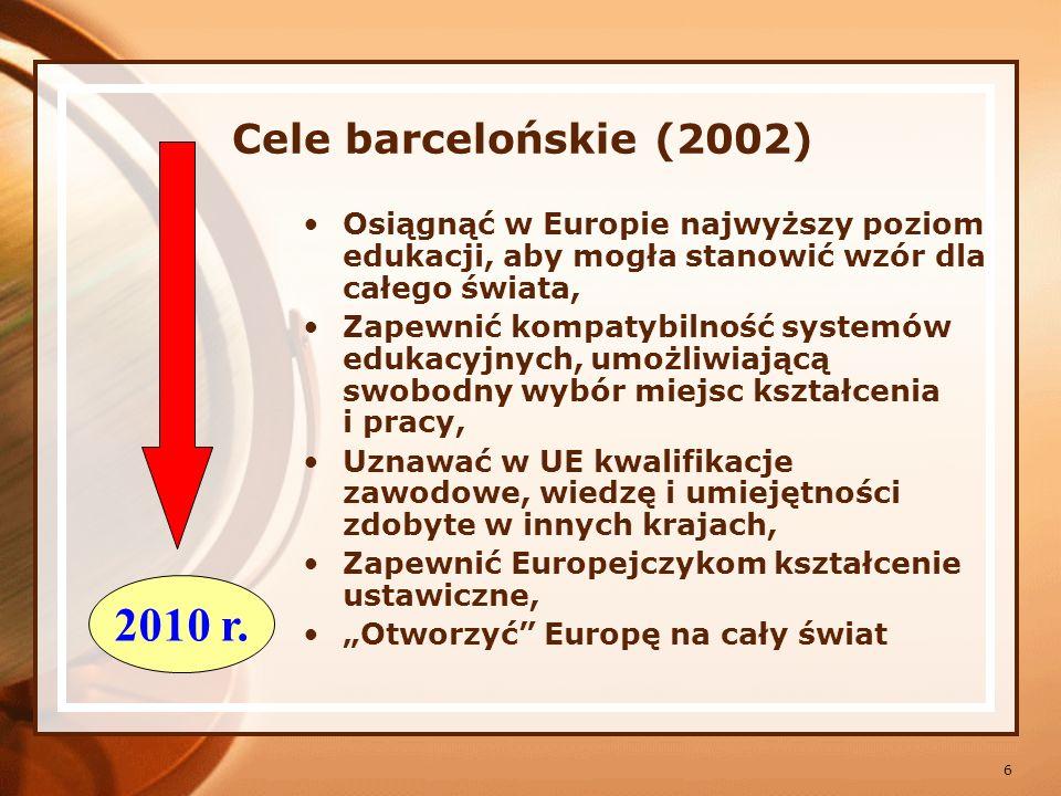 Cele barcelońskie (2002) Osiągnąć w Europie najwyższy poziom edukacji, aby mogła stanowić wzór dla całego świata,