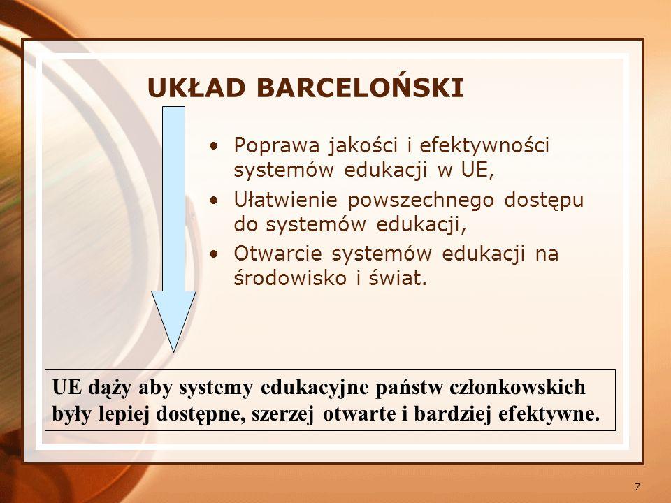 UKŁAD BARCELOŃSKI Poprawa jakości i efektywności systemów edukacji w UE, Ułatwienie powszechnego dostępu do systemów edukacji,