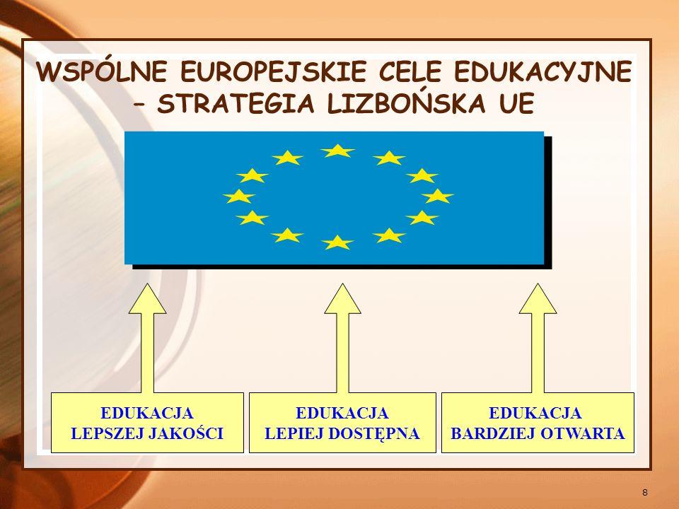 WSPÓLNE EUROPEJSKIE CELE EDUKACYJNE – STRATEGIA LIZBOŃSKA UE