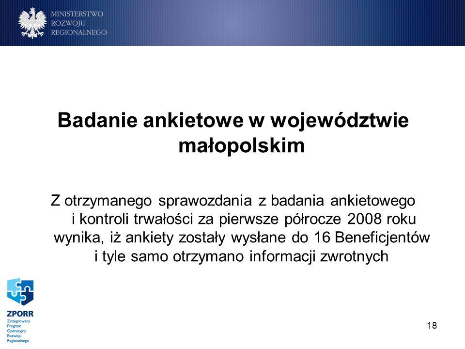 Badanie ankietowe w województwie małopolskim