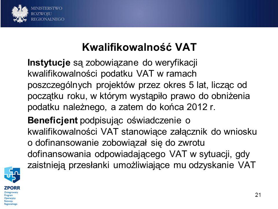Kwalifikowalność VAT