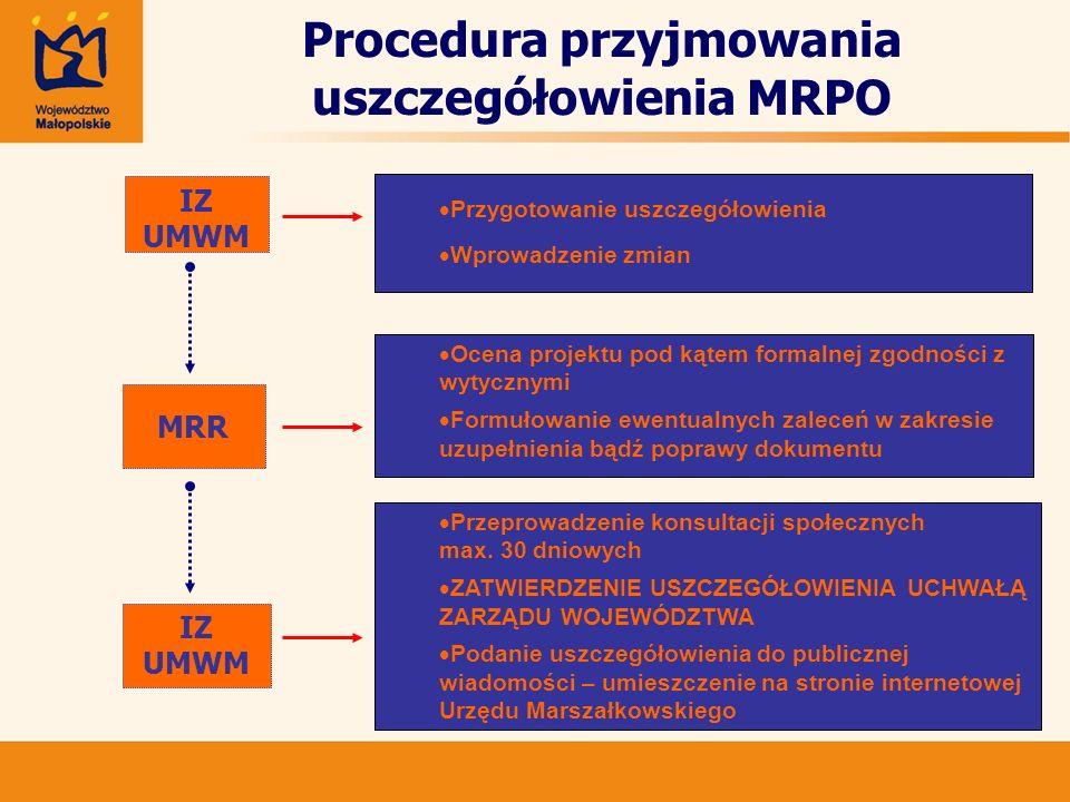 Procedura przyjmowania uszczegółowienia MRPO