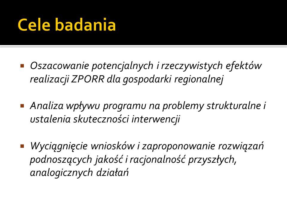Cele badania Oszacowanie potencjalnych i rzeczywistych efektów realizacji ZPORR dla gospodarki regionalnej.