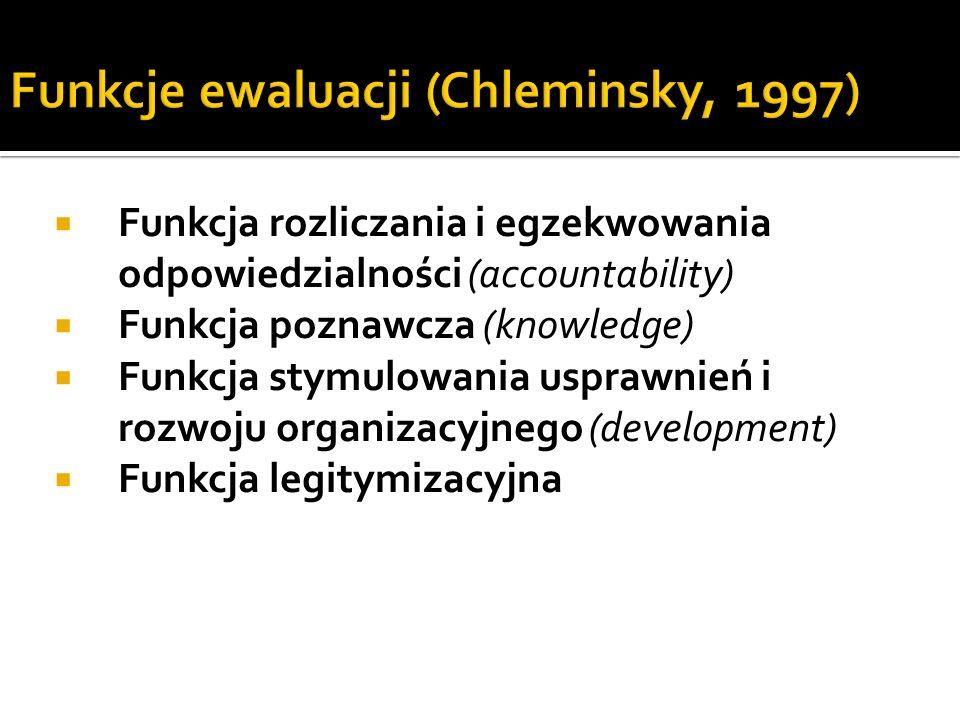 Funkcje ewaluacji (Chleminsky, 1997)