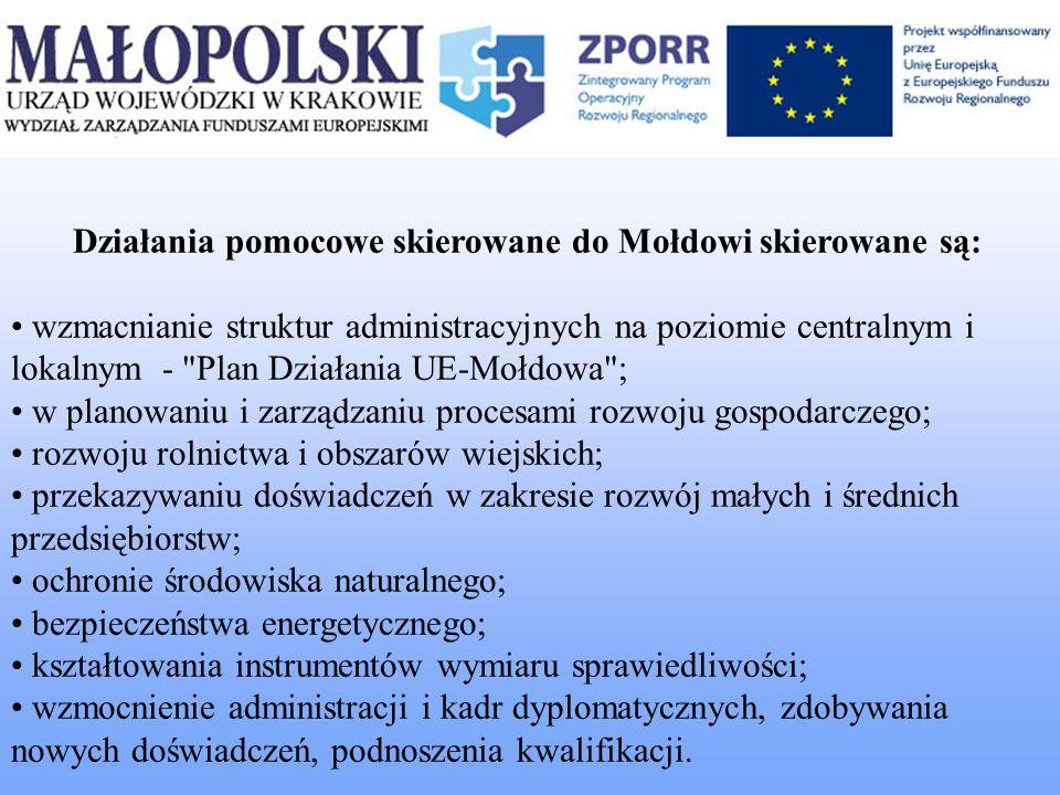 Działania pomocowe skierowane do Mołdowi skierowane są:
