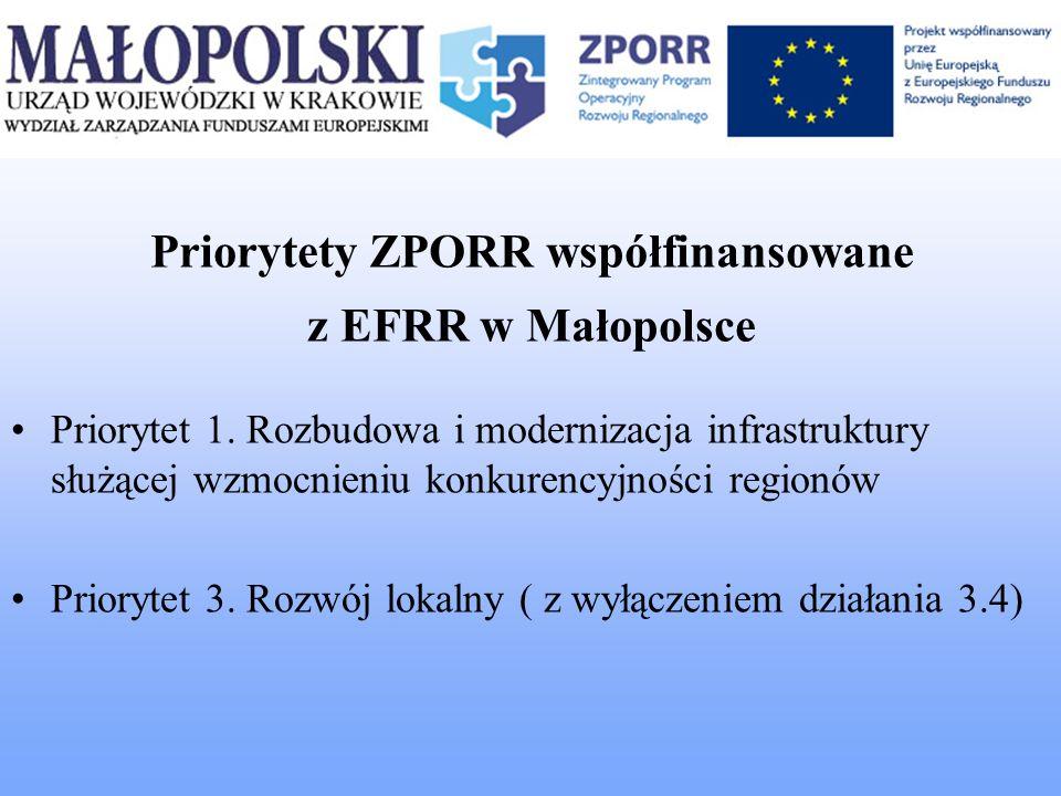 Priorytety ZPORR współfinansowane z EFRR w Małopolsce