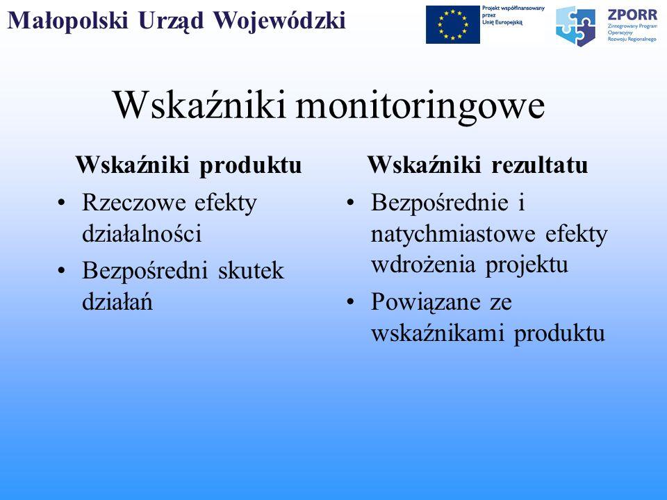 Wskaźniki monitoringowe