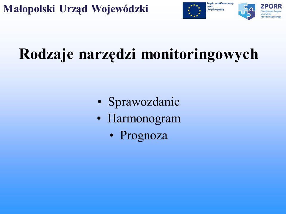 Rodzaje narzędzi monitoringowych