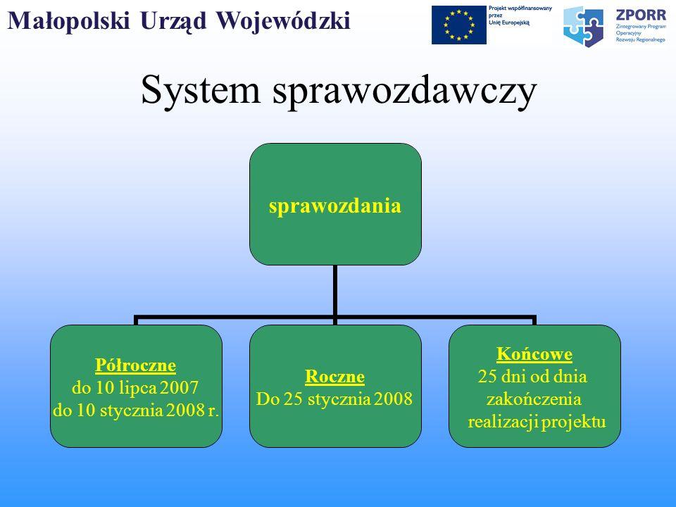 Małopolski Urząd Wojewódzki
