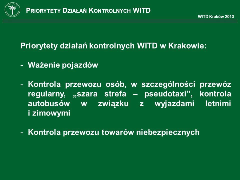 Priorytety działań kontrolnych WITD w Krakowie: Ważenie pojazdów