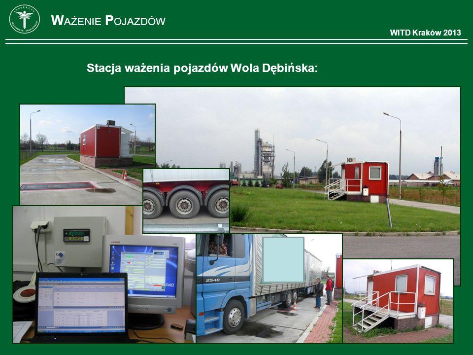 WAŻENIE POJAZDÓW Stacja ważenia pojazdów Wola Dębińska: