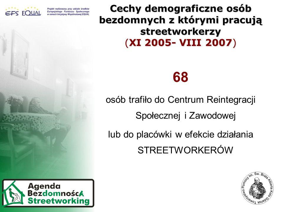 Cechy demograficzne osób bezdomnych z którymi pracują streetworkerzy (XI 2005- VIII 2007)