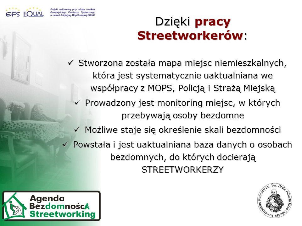 Dzięki pracy Streetworkerów: