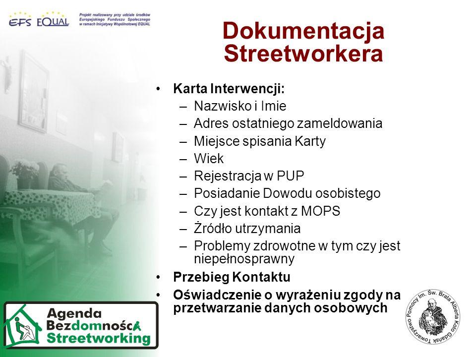 Dokumentacja Streetworkera