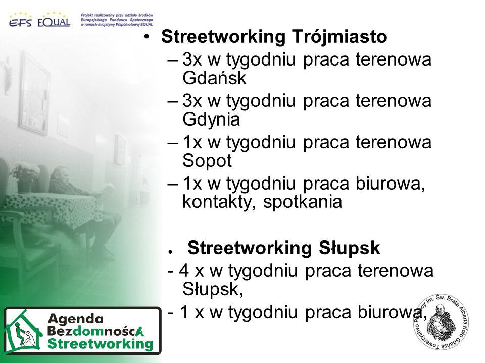 Streetworking Trójmiasto