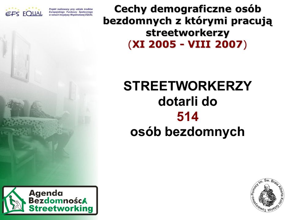 STREETWORKERZY dotarli do 514 osób bezdomnych