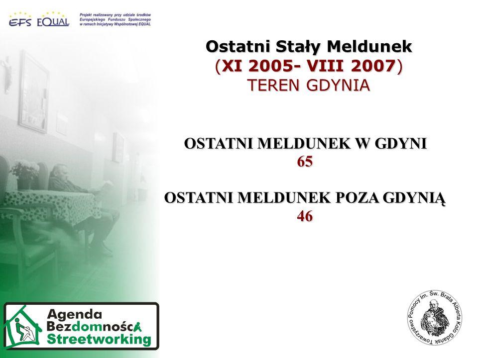 Ostatni Stały Meldunek (XI 2005- VIII 2007) TEREN GDYNIA