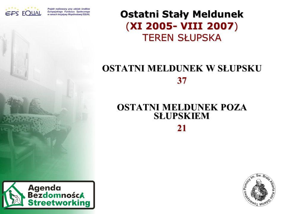 Ostatni Stały Meldunek (XI 2005- VIII 2007) TEREN SŁUPSKA