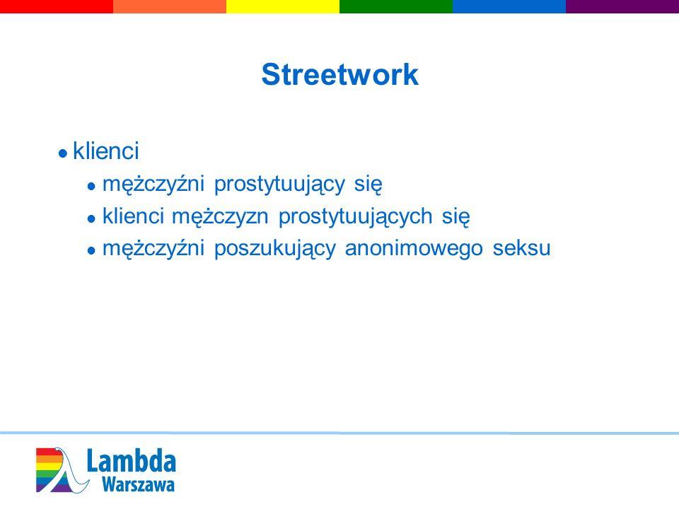 Streetwork klienci mężczyźni prostytuujący się