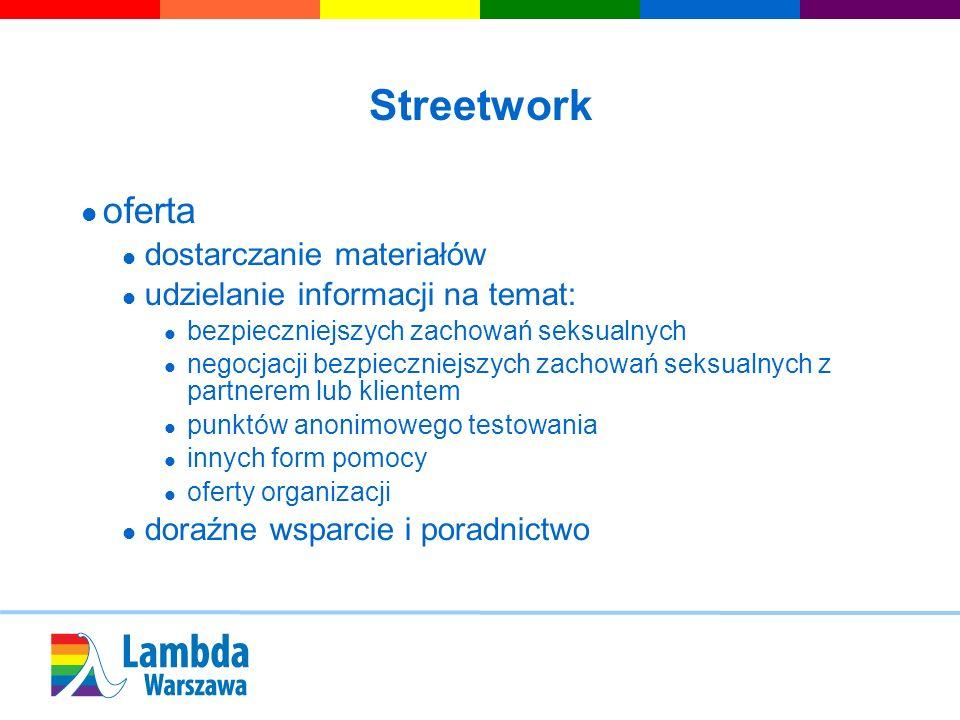 Streetwork oferta dostarczanie materiałów