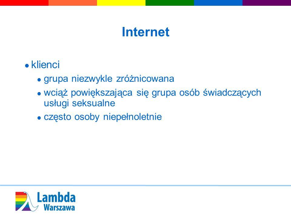 Internet klienci grupa niezwykle zróżnicowana