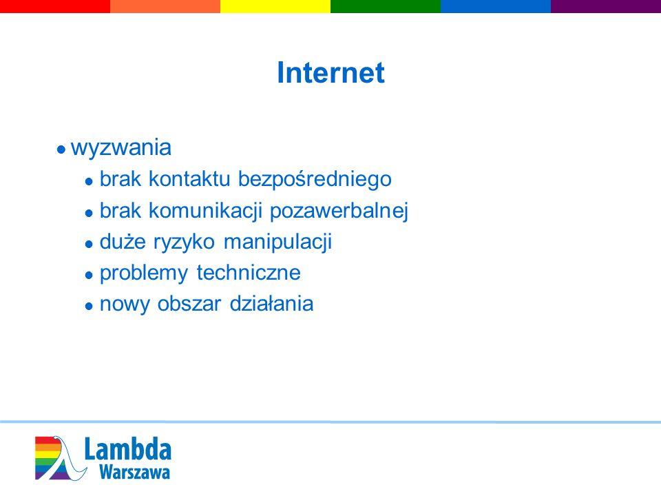 Internet wyzwania brak kontaktu bezpośredniego