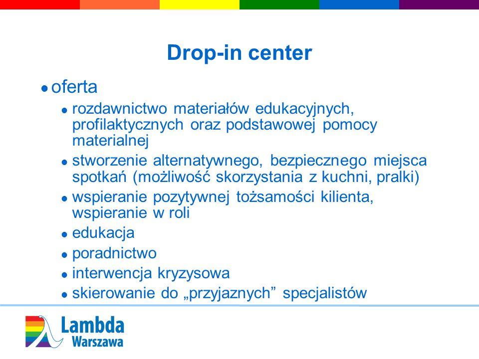 Drop-in center oferta. rozdawnictwo materiałów edukacyjnych, profilaktycznych oraz podstawowej pomocy materialnej.