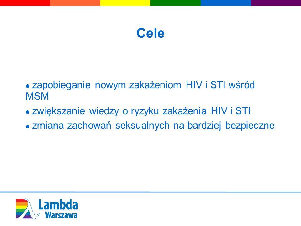 Cele zapobieganie nowym zakażeniom HIV i STI wśród MSM