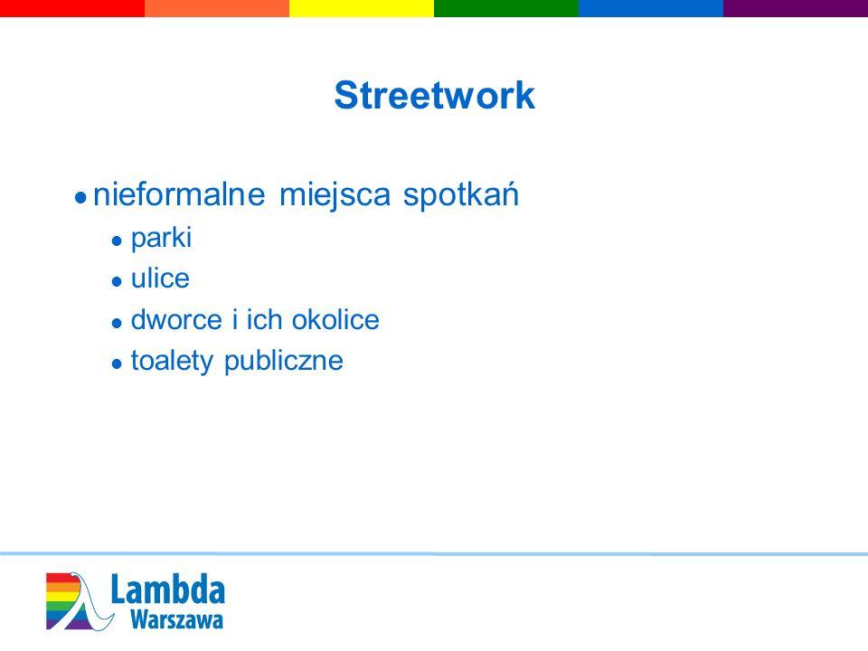 Streetwork nieformalne miejsca spotkań parki ulice