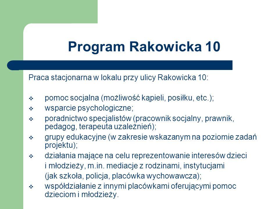 Program Rakowicka 10 Praca stacjonarna w lokalu przy ulicy Rakowicka 10: pomoc socjalna (możliwość kąpieli, posiłku, etc.);