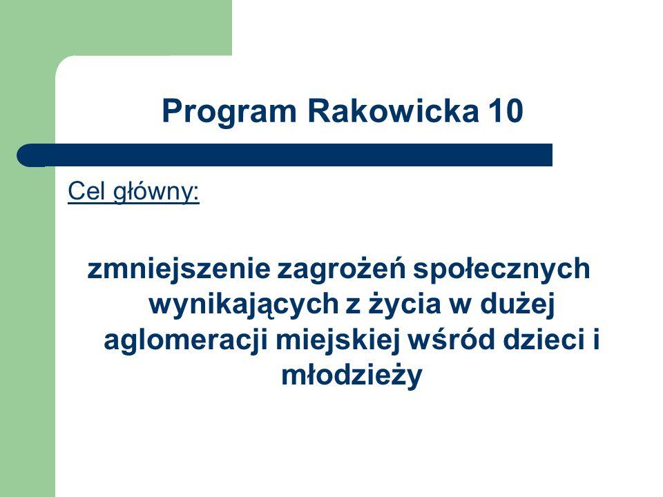 Program Rakowicka 10 Cel główny: zmniejszenie zagrożeń społecznych wynikających z życia w dużej aglomeracji miejskiej wśród dzieci i młodzieży.