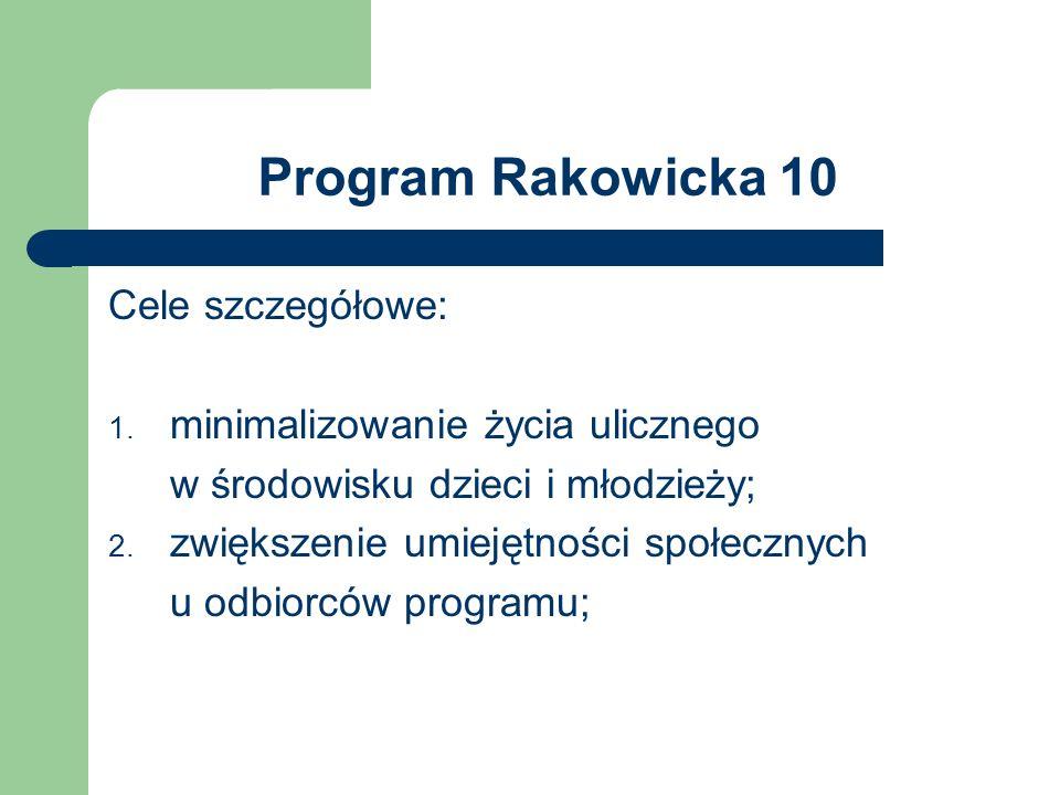 Program Rakowicka 10 Cele szczegółowe: minimalizowanie życia ulicznego