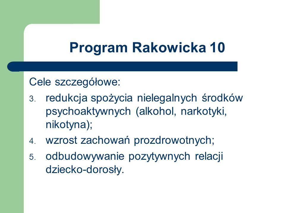 Program Rakowicka 10 Cele szczegółowe: