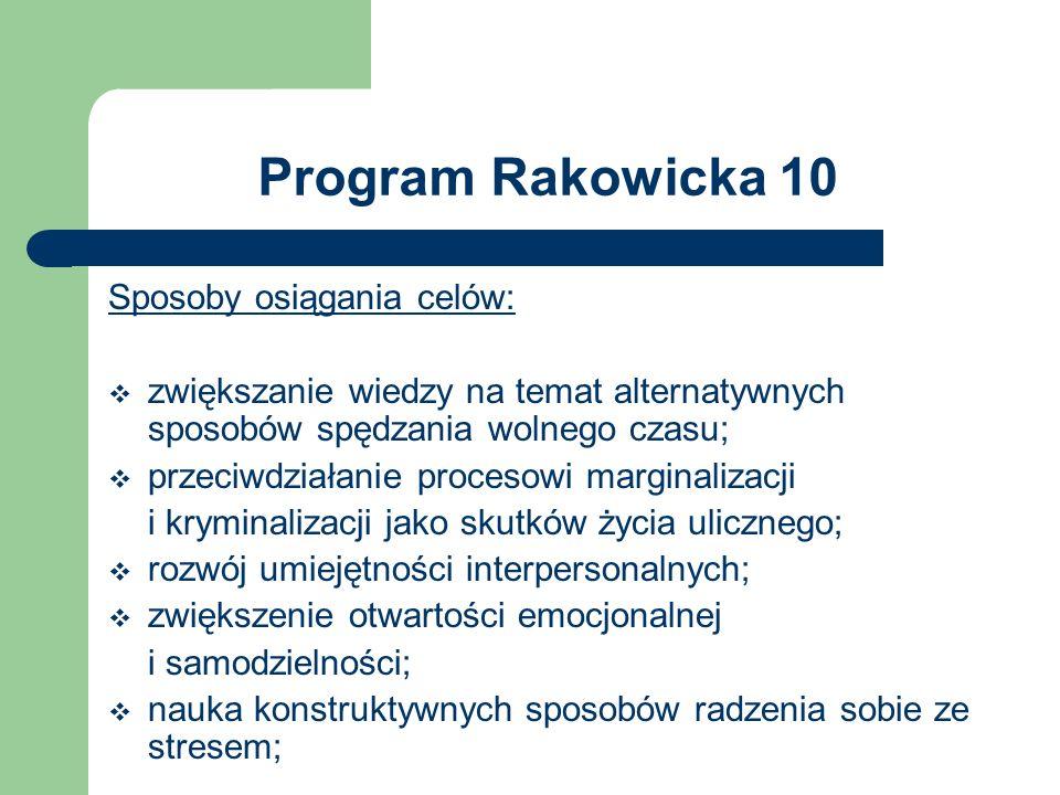 Program Rakowicka 10 Sposoby osiągania celów: